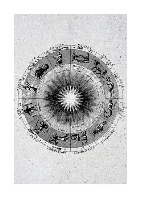 Astrology World